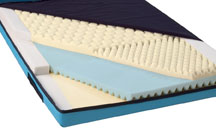 Octa-Zoned Hospital Bed Mattress Advantage 2500 Series