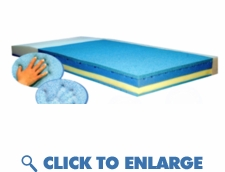 PREVENT COOLING GEL MATTRESS QUEEN SIZE
