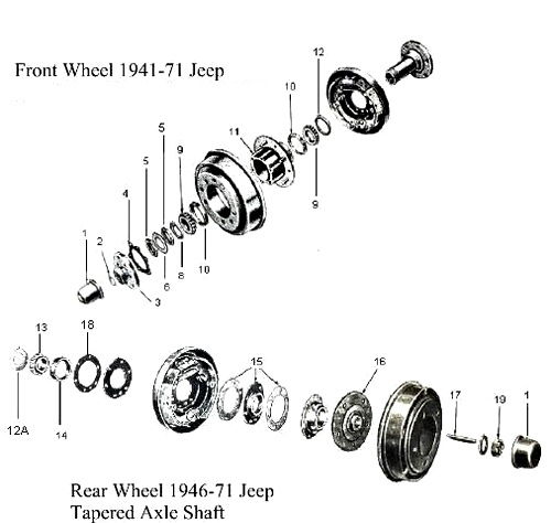 cj3b wheel parts and bearings  jeep willys cj3b wheel