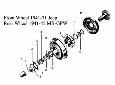 Willys MB & Ford GPW Wheel Parts