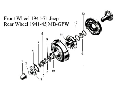willys mb  u0026 ford gpw wheel parts from midwest jeep willys