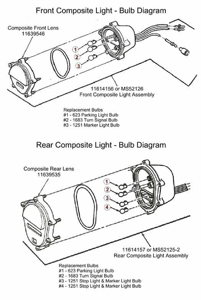 Military Vehicle Lighting