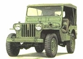 Body Parts for Jeep M38