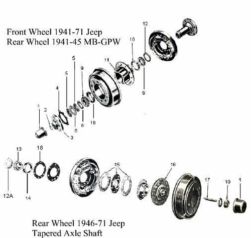willys jeep wheel parts  hubs  bearings  axle seals from