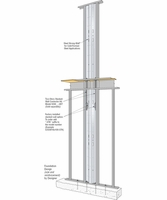 Simpson Strong-Tie S/SSW21X8X-STK S/SSw Panel For 2 Story Stacked