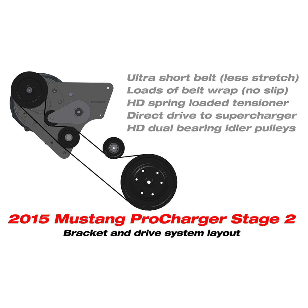 Centrifugal Supercharger History: 15-17 Mustang 5.0 Procharger Supercharger Stage 2 Kit