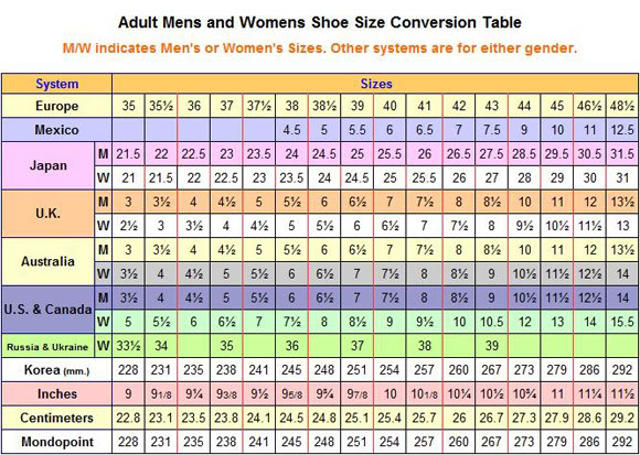 Mens Jeans Sizes To Womens Jeans Sizes Conversion Labzada T Shirt
