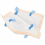 Tranquility AIR-Plus Underpads