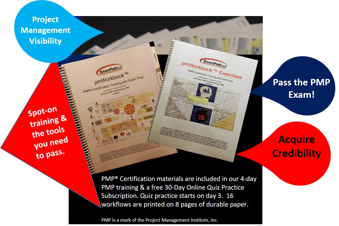 Pmp Certification Exam Prep Best Pmp Bootcamps Pmi Pmp