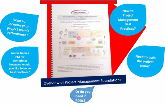 Overview of the Foundations of Project Management, Edition 6,  in Bellevue-Seattle, Troy/Detroit-MI, DC or Live Online