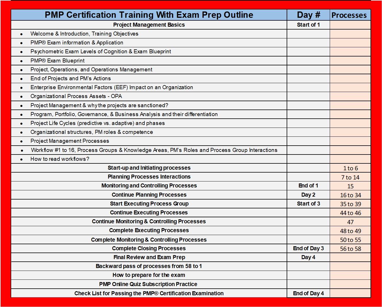 Pmp certification training exam prep in seattle dc or via live 35 hours training outline 1betcityfo Image collections