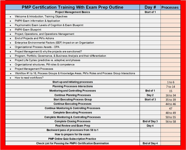 PMP Certification training & Exam Prep in Seattle, DC or via Live Online