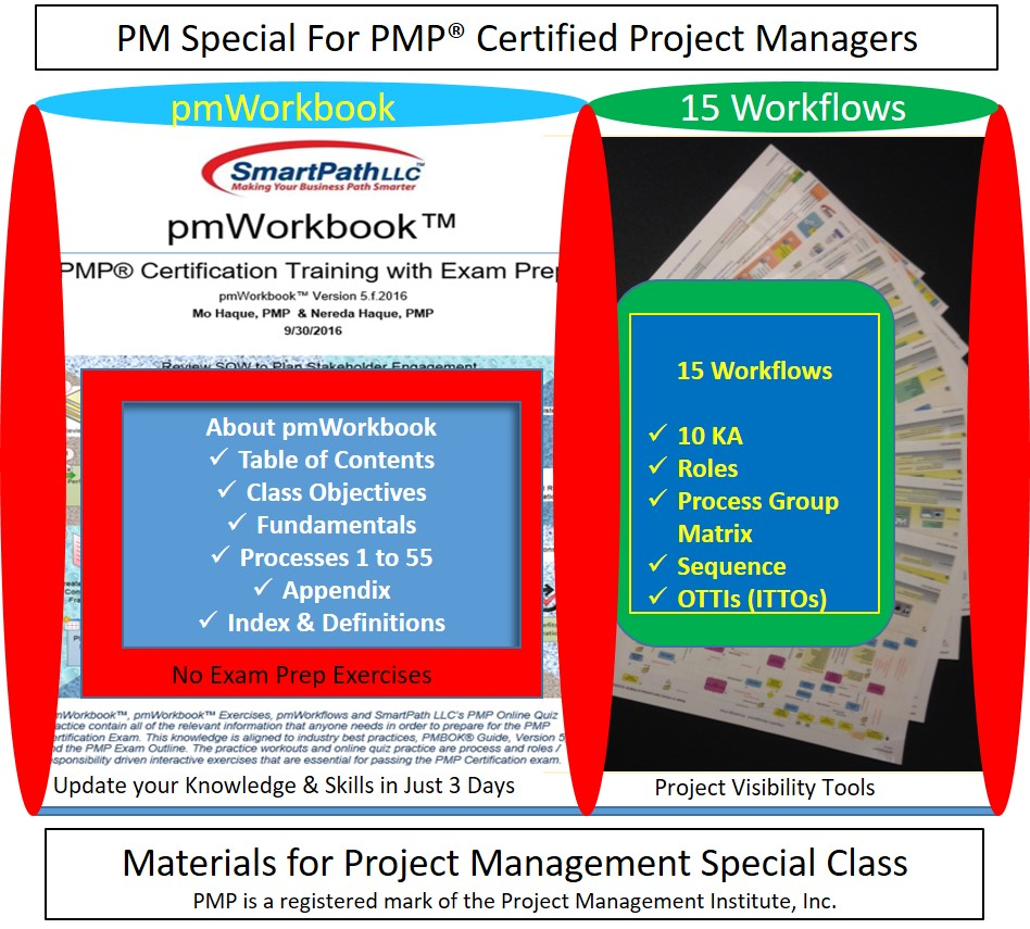 Project management version 5 for credentialed project managers project management special for pmp certified project managers pdus version 52 keep up with changes 1betcityfo Gallery