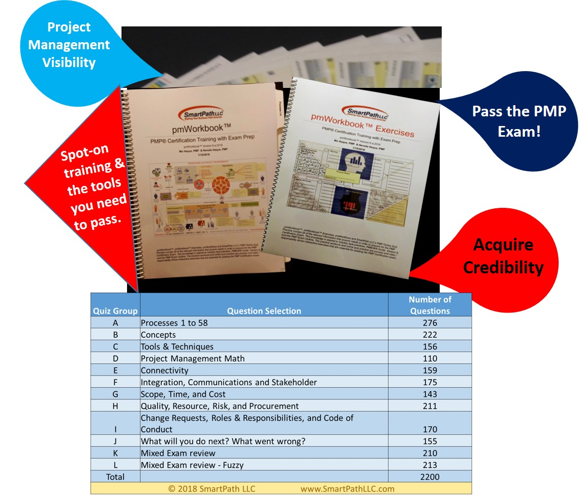 Self Learning Pmp Quiz Practice With 60 Day Online Pmp Quiz Subscription