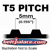 T5 Timing Belts. 5mm Pitch Metric Timing Belts