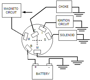Wiring Diagram Johnson 508180