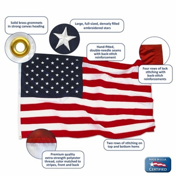 Heavy Duty Residential & Commercial US Flag Set