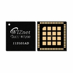 iMCU W7200 - ARM32bit Cortex M3 with hardwired TCP/IP, MAC & PHY