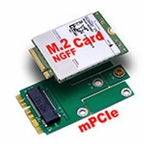 Embedded Works EW-M.2 (NGFF) to mini PCI-E Adapter  Interface Adapter