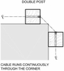 stainless steel cable rail protector sleeve installation diagram