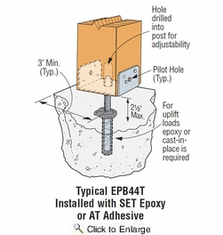 Simpson Strong Tie EPB44T 4x4 Post Elevated Post Base Adjustable Height