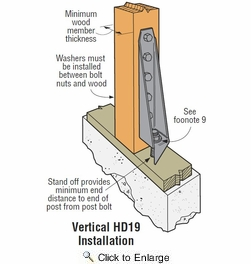 """Simpson Strong Tie HD19  3-1/2"""" x 24-1/2"""" Bolted Holdown 3-Gauge"""