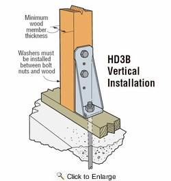 """Simpson Strong Tie HD3BHDG  2-1/2"""" x 8-5/8"""" Light Duty Bolted Holdown Hot Dipped Galvanized 12-Gauge"""
