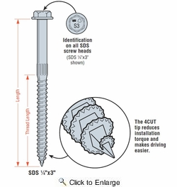 """Simpson Strong Tie SDS25300  1/4"""" x 3"""" Hex Head Wood Screw 950 per Package"""