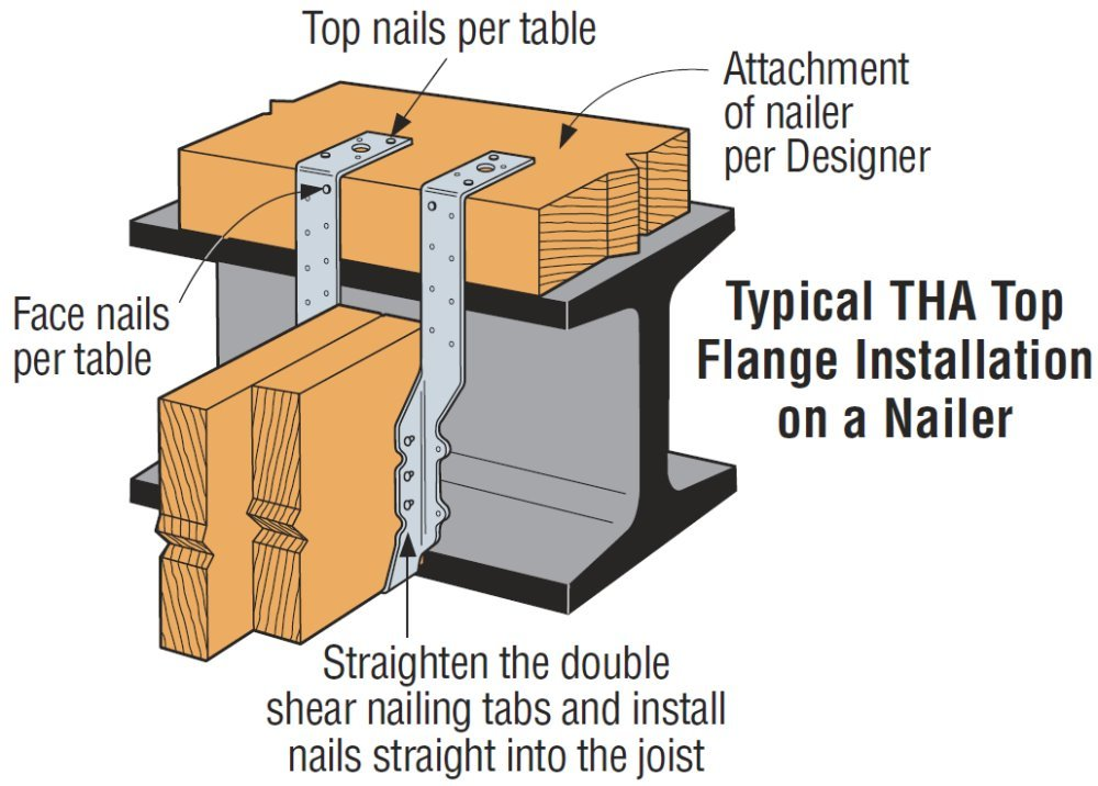 Simpson strong tie tha213 13 5 16 2x6 adjustable height for What is a 2x6
