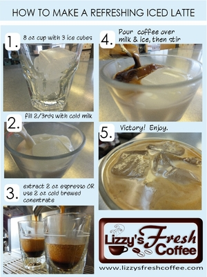 HOW TO MAKE AN ICED LATTE