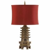 Mission/Asian Table Lamps