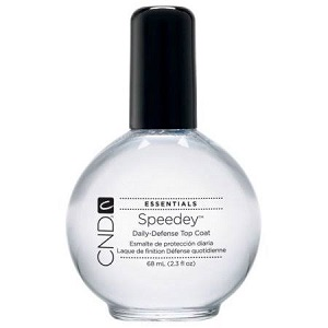 Creative Nail Design Speedey Fast Drying Top Coat