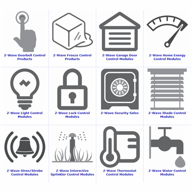 Home Automation Categories