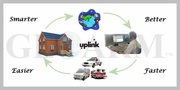 Uplink Broadband Internet Alarm Monitoring Service (Powered by Alarm.com)