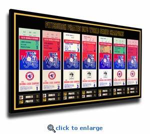 1979 World Series Tickets To History Canvas Print - Pittsburgh Pirates