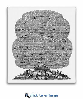 History Tree of 1990's Music Canvas Print