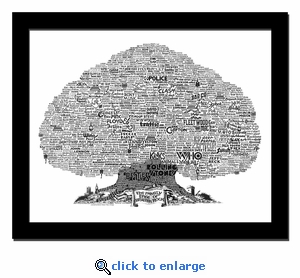 History Tree of British Rock Music Print / Lithograph