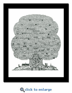 History Tree of 1980's Music Print / Lithograph