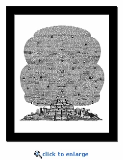 History Tree of 1990's Music Print / Lithograph