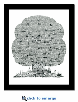History Tree of 1970's Music Print / Lithograph