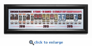 Chicago Blackhawks Stanley Cup Champions Tickets to a Dynasty Framed Print (8x24)