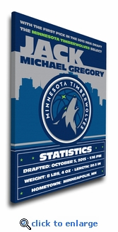 Minnesota Timberwolves Personalized Canvas Birth Announcement - Baby Gift