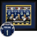 San Diego Chargers Personalized Locker Room Print