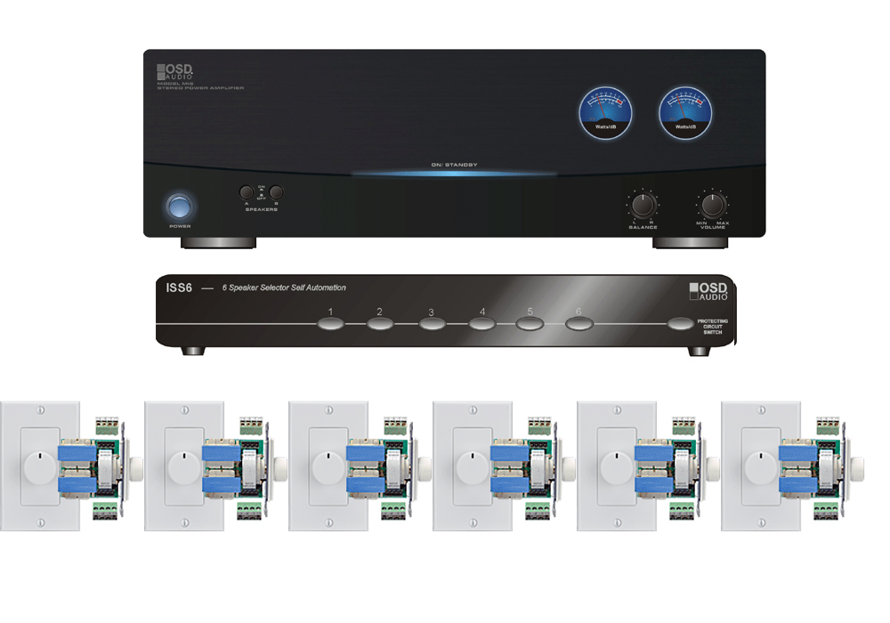 Best Multi Room Stereo System