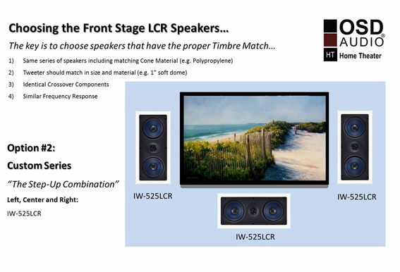 Center Channel Wall Speaker LCR IW525
