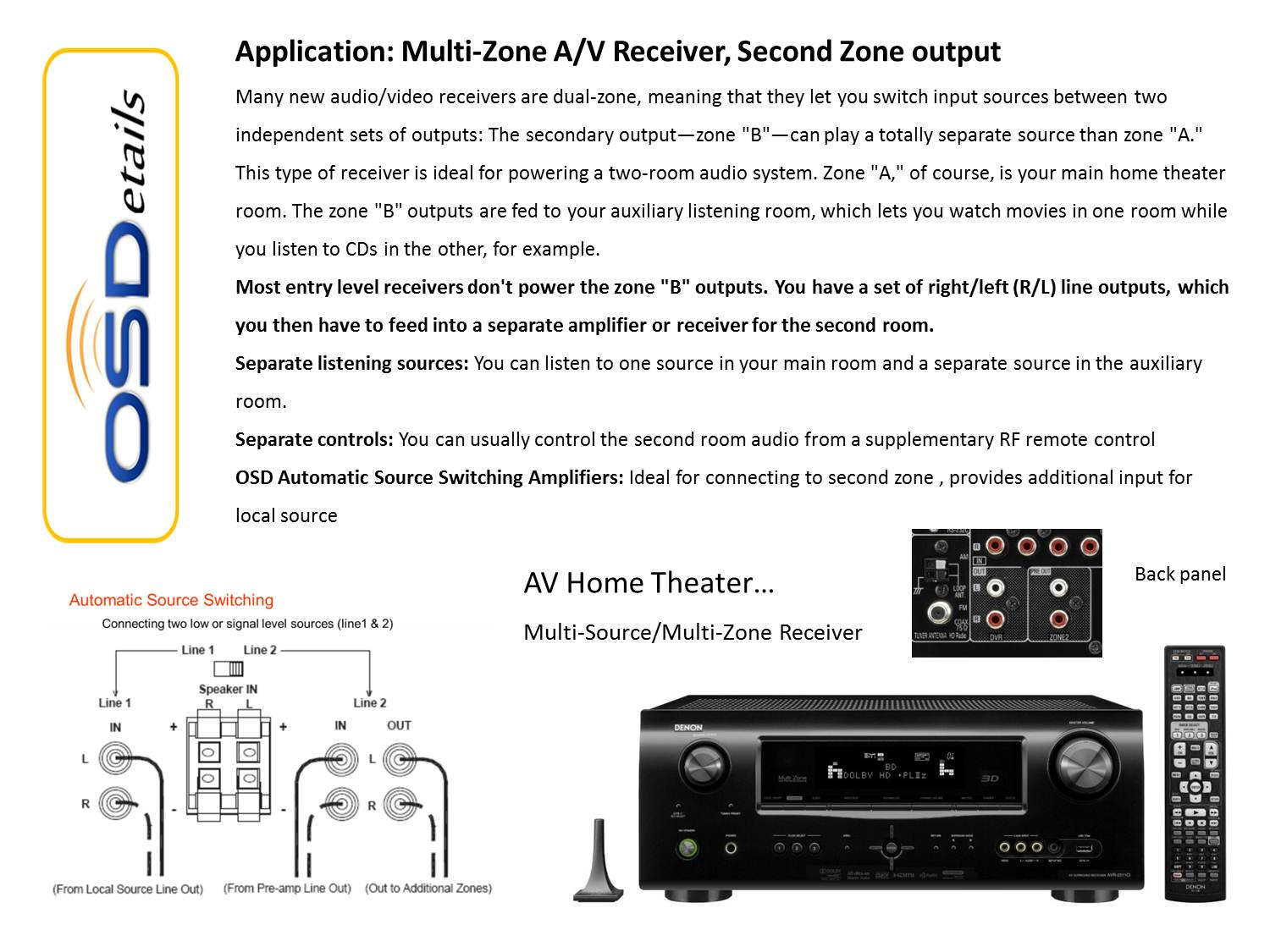 Home Audio Amplifier | High Current Stereo Multi Zone 2-Channel Amp
