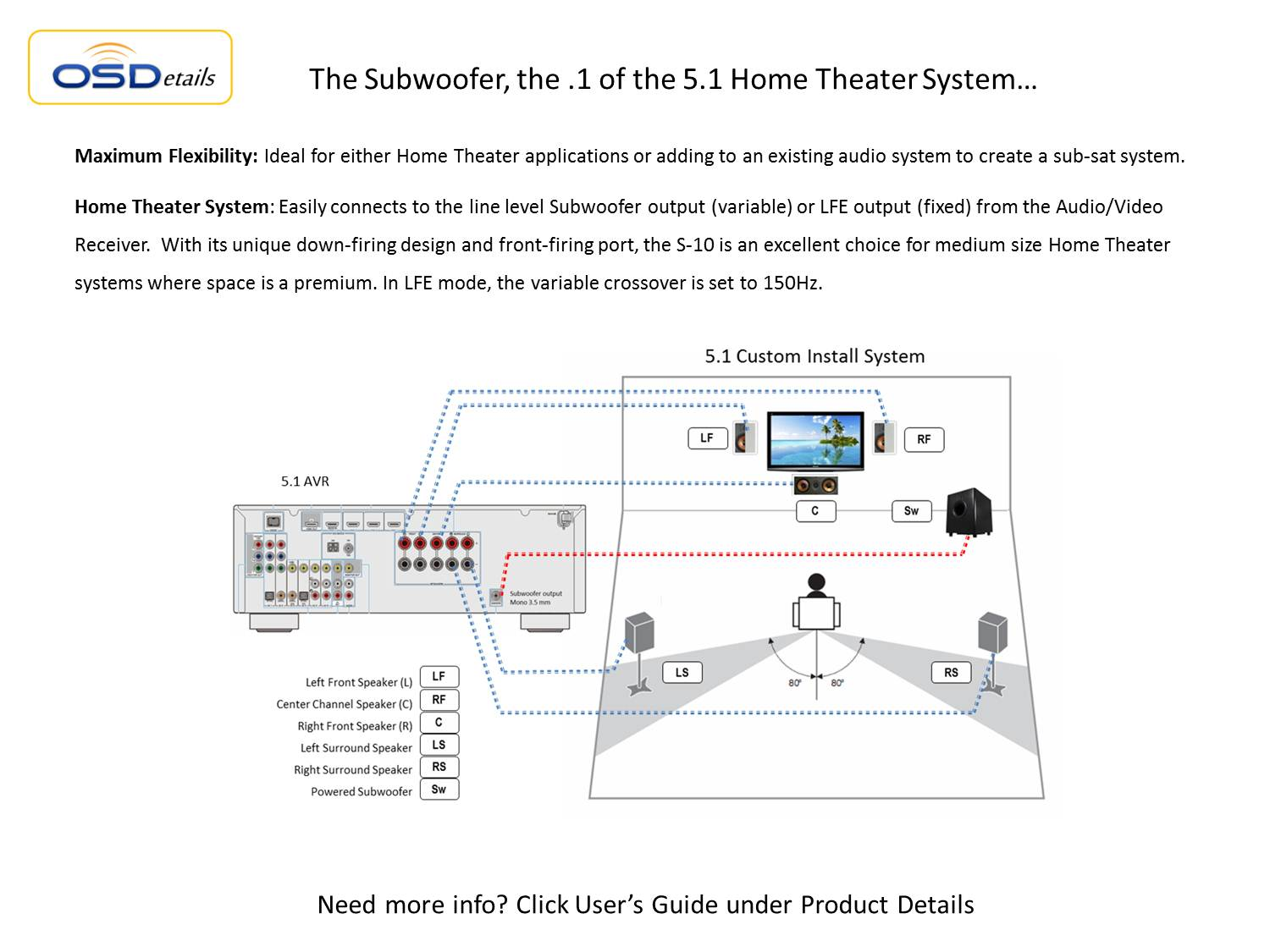 home theater subwoofer osd s12 high powered rh outdoorspeakerdepot com  home theatre subwoofer wiring