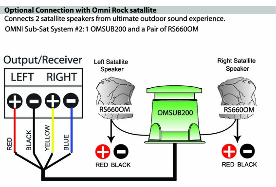 OM SUB200 Outdoor Omni Subwoofer with Built Inl Low Pass Crossover Through Output Connection for Speakers