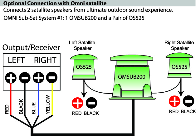 os525 high definition omni speakers pair 25 os525 high definition omni speakers pair boston subsat 6 wiring diagram at crackthecode.co