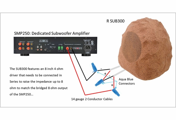 "OSD Audio RSUB300 10"" Dual Woofer Outdoor Rock Subwoofer with 500W of Power and Aerospace-grade All Weather Enclosure"